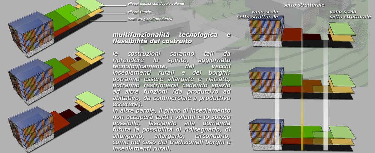 Ex mangimificio - Individuazione del sistema costruttivo con tipologia multifunzionale e flessibile - Tommaso Vecci