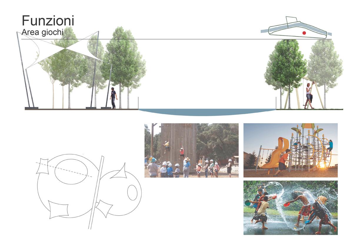 Masterplan Firenze sud – Schemi e proposte per le aree giochi - Tommaso Vecci