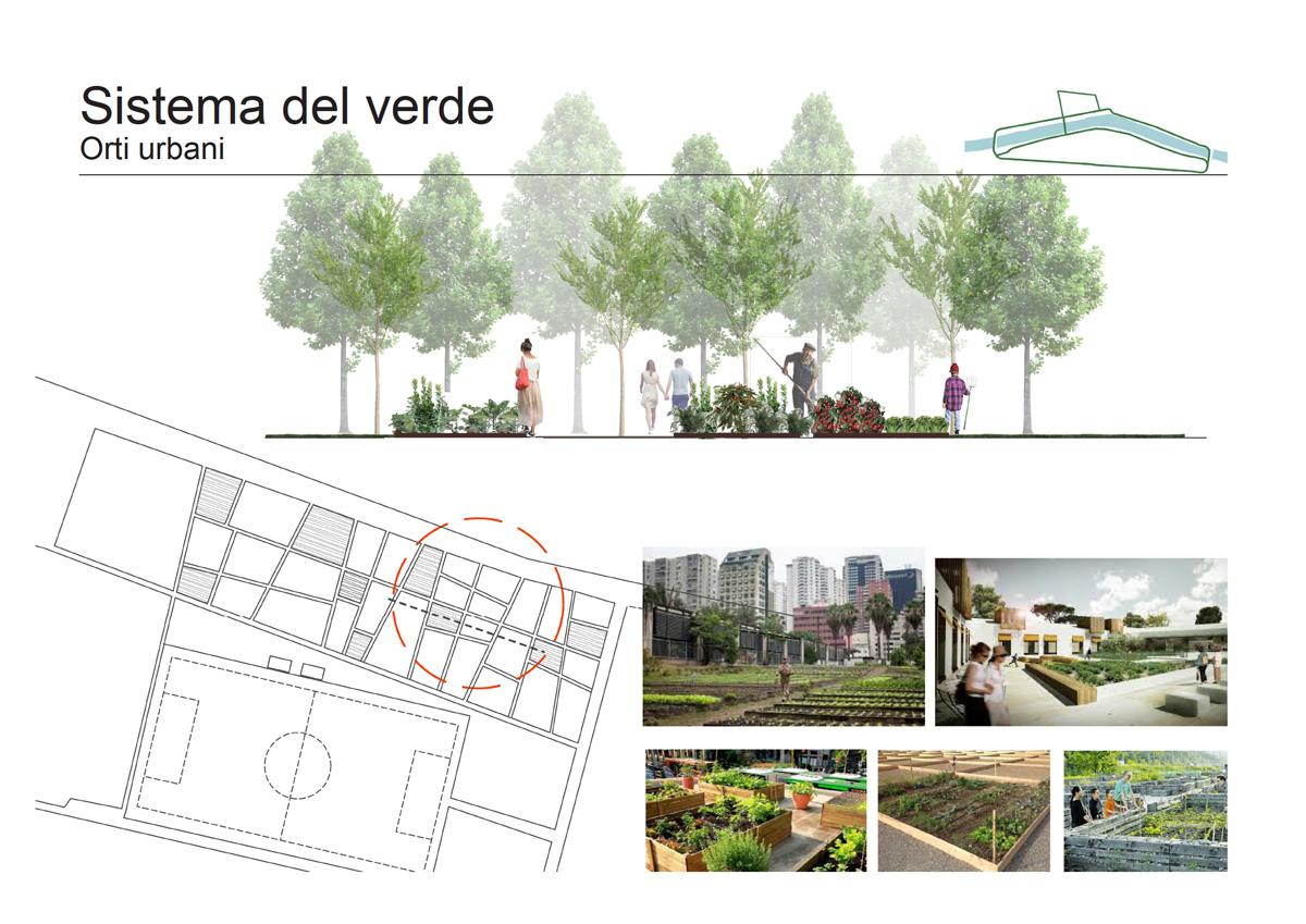 Masterplan Firenze sud – Localizzazione e proposta di orti urbani - Tommaso Vecci